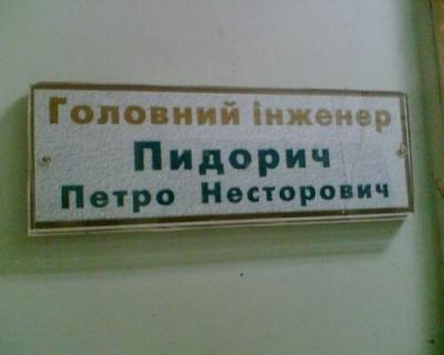 гадание по фамилии и имени: